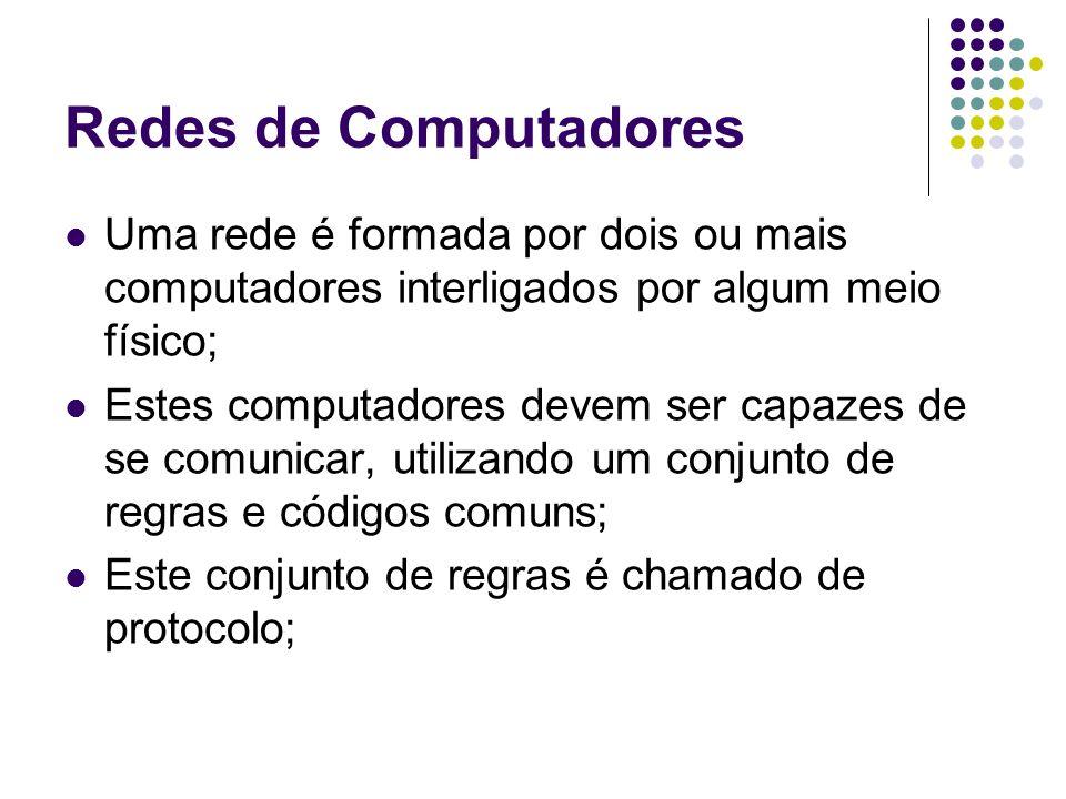 Redes de Computadores Uma rede é formada por dois ou mais computadores interligados por algum meio físico; Estes computadores devem ser capazes de se comunicar, utilizando um conjunto de regras e códigos comuns; Este conjunto de regras é chamado de protocolo;