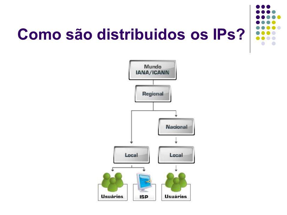 Como são distribuidos os IPs?