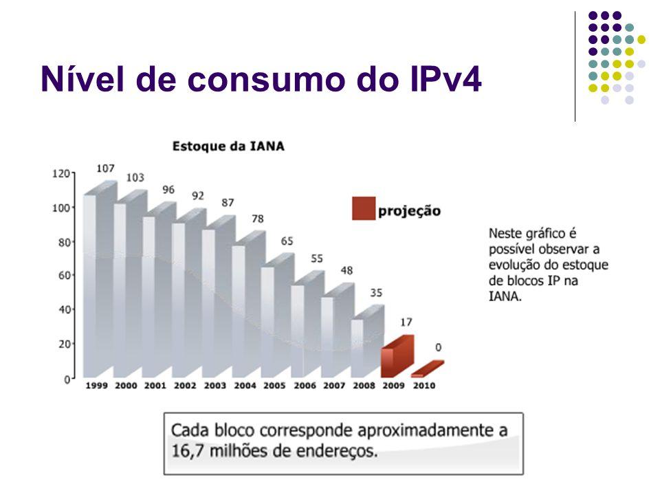 Nível de consumo do IPv4