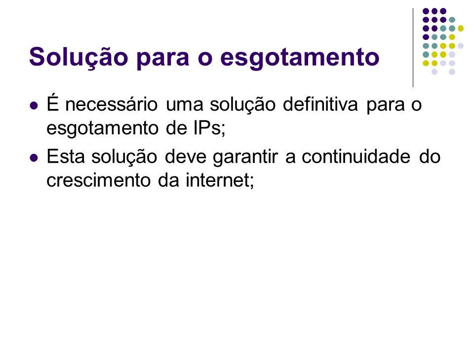 Solução para o esgotamento É necessário uma solução definitiva para o esgotamento de IPs; Esta solução deve garantir a continuidade do crescimento da internet;