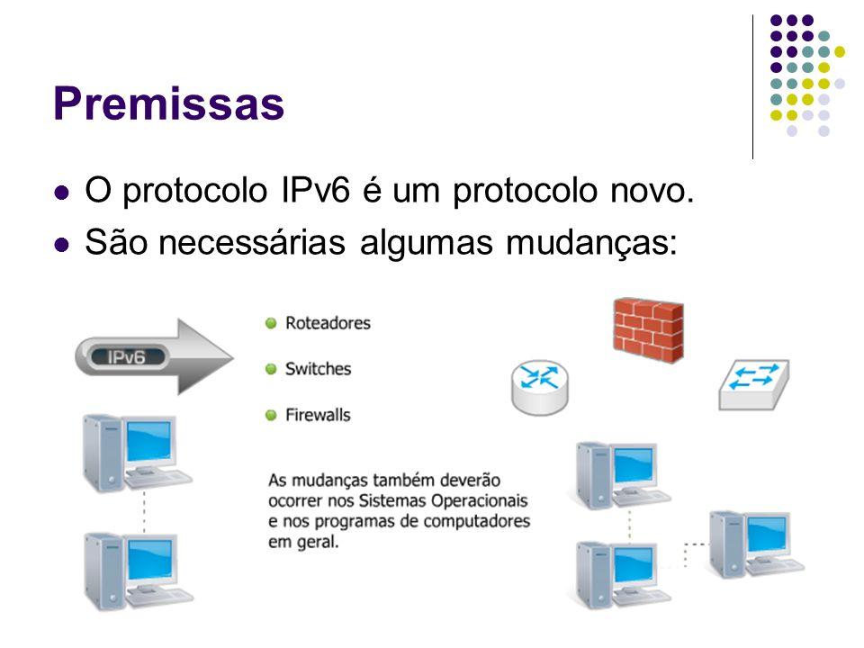 Premissas O protocolo IPv6 é um protocolo novo. São necessárias algumas mudanças: