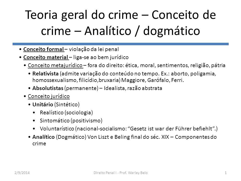 Teoria geral do crime – Conceito de crime – Analítico / dogmático Conceito formal – violação da lei penal Conceito material – liga-se ao bem jurídico
