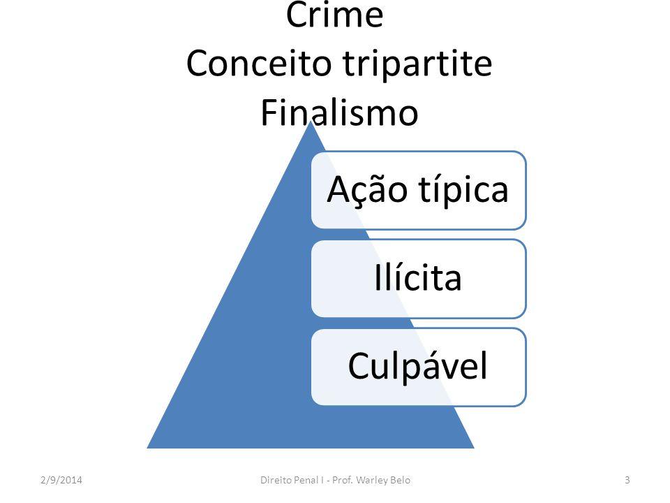 Crime Conceito tripartite Finalismo Ação típicaIlícitaCulpável 2/9/2014Direito Penal I - Prof. Warley Belo3