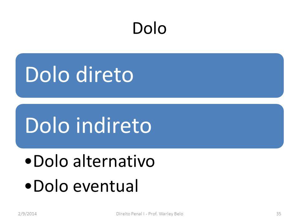 Dolo Dolo diretoDolo indireto Dolo alternativo Dolo eventual 2/9/2014Direito Penal I - Prof. Warley Belo35