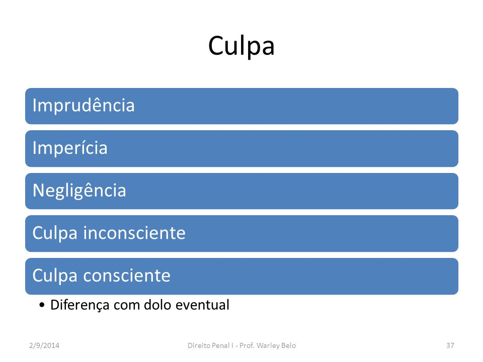 Culpa ImprudênciaImperíciaNegligênciaCulpa inconscienteCulpa consciente Diferença com dolo eventual 2/9/2014Direito Penal I - Prof. Warley Belo37