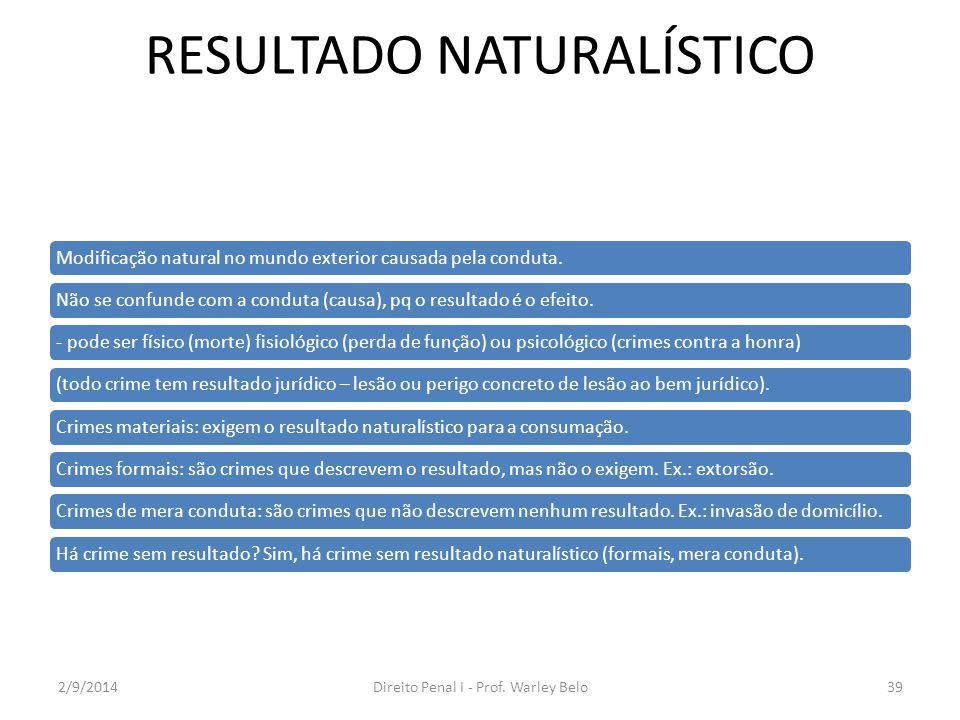 RESULTADO NATURALÍSTICO Modificação natural no mundo exterior causada pela conduta.Não se confunde com a conduta (causa), pq o resultado é o efeito.-