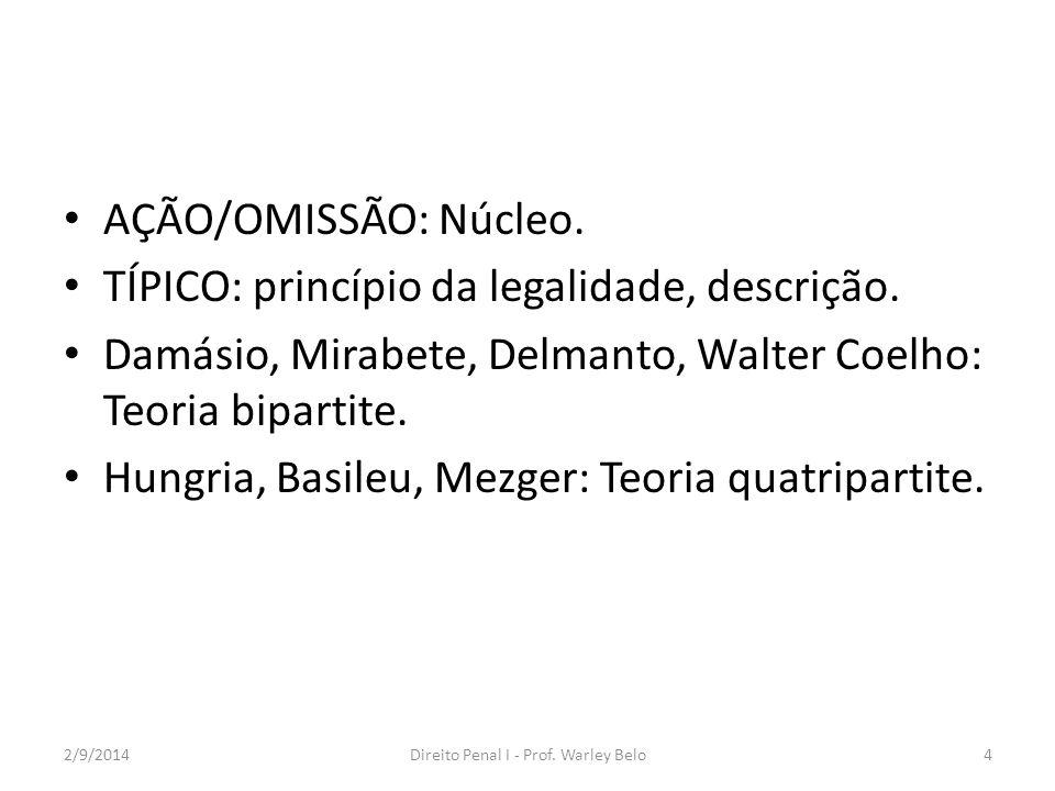 AÇÃO/OMISSÃO: Núcleo. TÍPICO: princípio da legalidade, descrição. Damásio, Mirabete, Delmanto, Walter Coelho: Teoria bipartite. Hungria, Basileu, Mezg