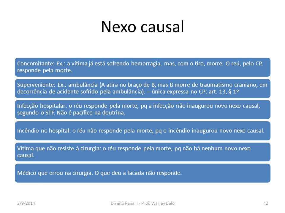 Nexo causal Concomitante: Ex.: a vítima já está sofrendo hemorragia, mas, com o tiro, morre. O reú, pelo CP, responde pela morte. Superveniente: Ex.: