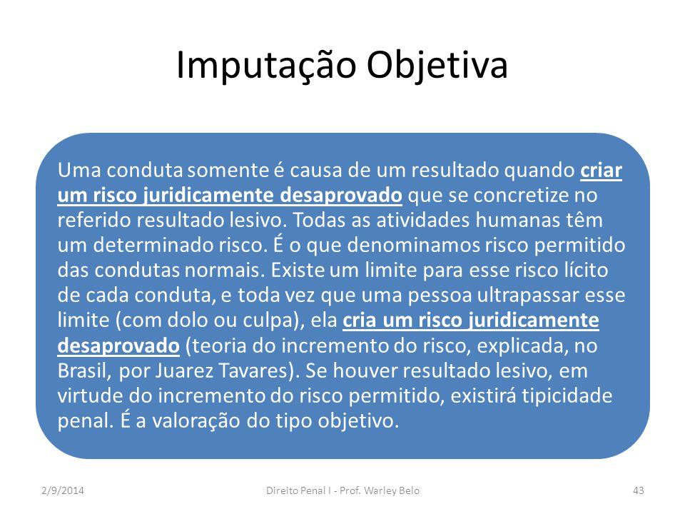 Imputação Objetiva Uma conduta somente é causa de um resultado quando criar um risco juridicamente desaprovado que se concretize no referido resultado