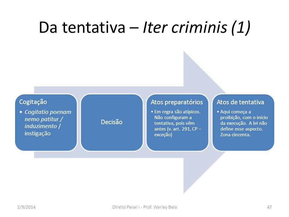 Da tentativa – Iter criminis (1) Cogitação Cogitatio poenam nemo patitur / induzimento / instigação Decisão Atos preparatórios Em regra são atípicos.
