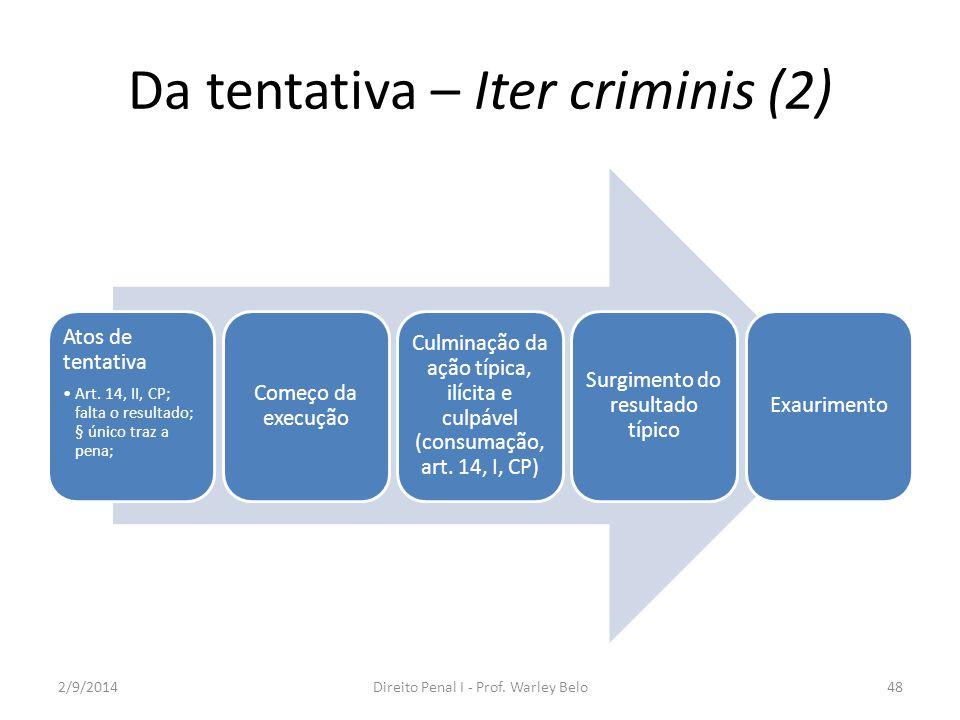 Da tentativa – Iter criminis (2) Atos de tentativa Art. 14, II, CP; falta o resultado; § único traz a pena; Começo da execução Culminação da ação típi