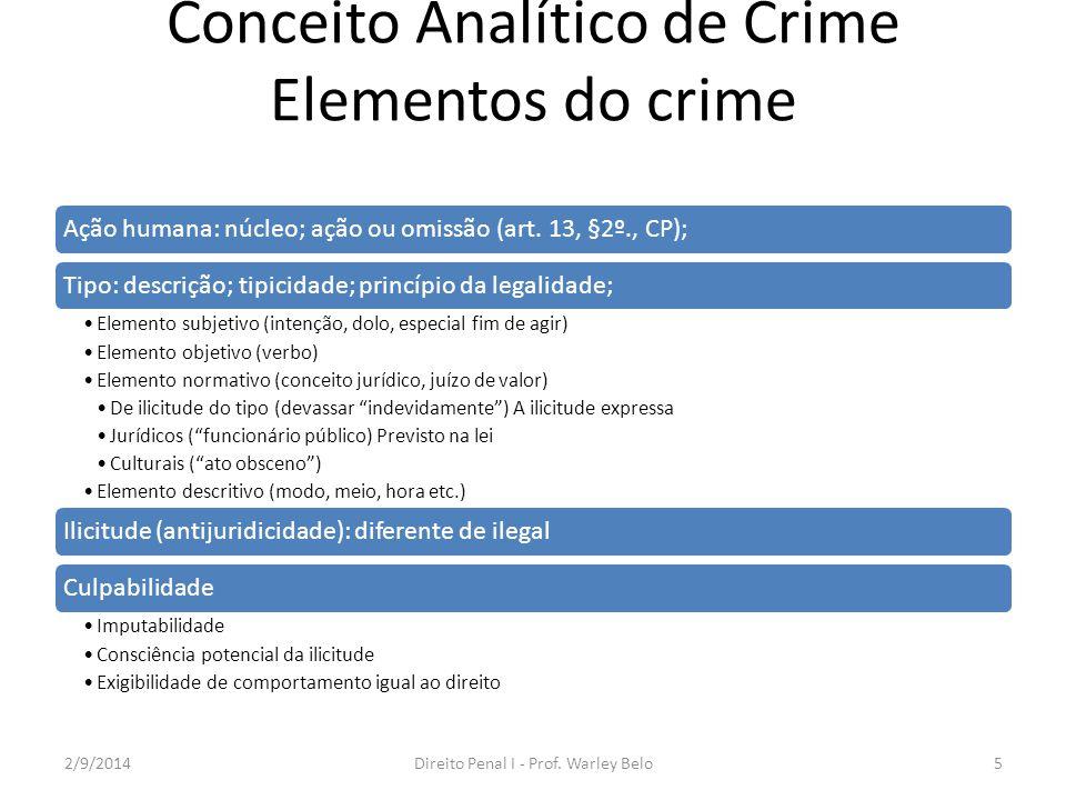 Conceito Analítico de Crime Elementos do crime Ação humana: núcleo; ação ou omissão (art. 13, §2º., CP);Tipo: descrição; tipicidade; princípio da lega
