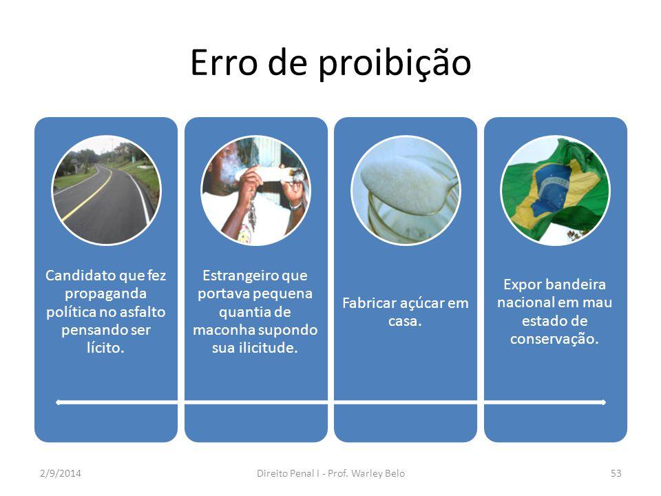 Teoria do erro Erro de tipo Crime material Conduta Ação / omissão Dolo / culpa ResultadoTipicidade Nexo causal 2/9/2014Direito Penal I - Prof.