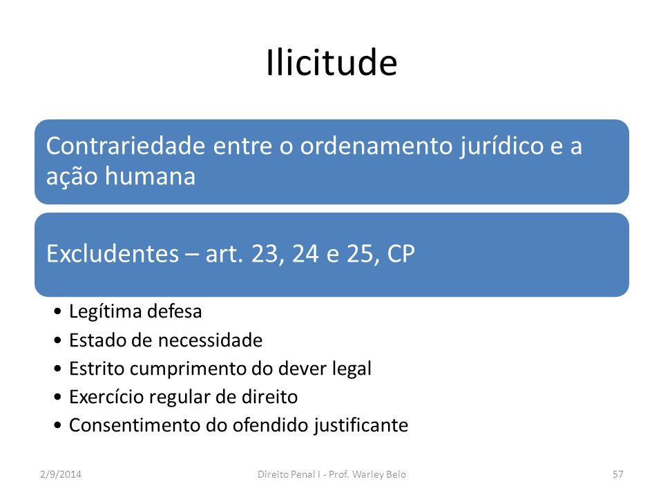 Ilicitude Contrariedade entre o ordenamento jurídico e a ação humana Excludentes – art. 23, 24 e 25, CP Legítima defesa Estado de necessidade Estrito