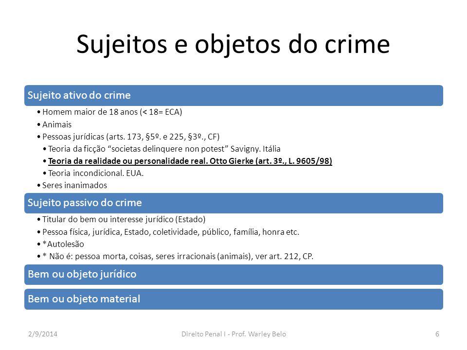Sujeitos e objetos do crime Sujeito ativo do crime Homem maior de 18 anos (< 18= ECA) Animais Pessoas jurídicas (arts. 173, §5º. e 225, §3º., CF) Teor