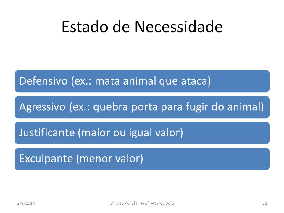 Estado de Necessidade Defensivo (ex.: mata animal que ataca)Agressivo (ex.: quebra porta para fugir do animal)Justificante (maior ou igual valor)Excul