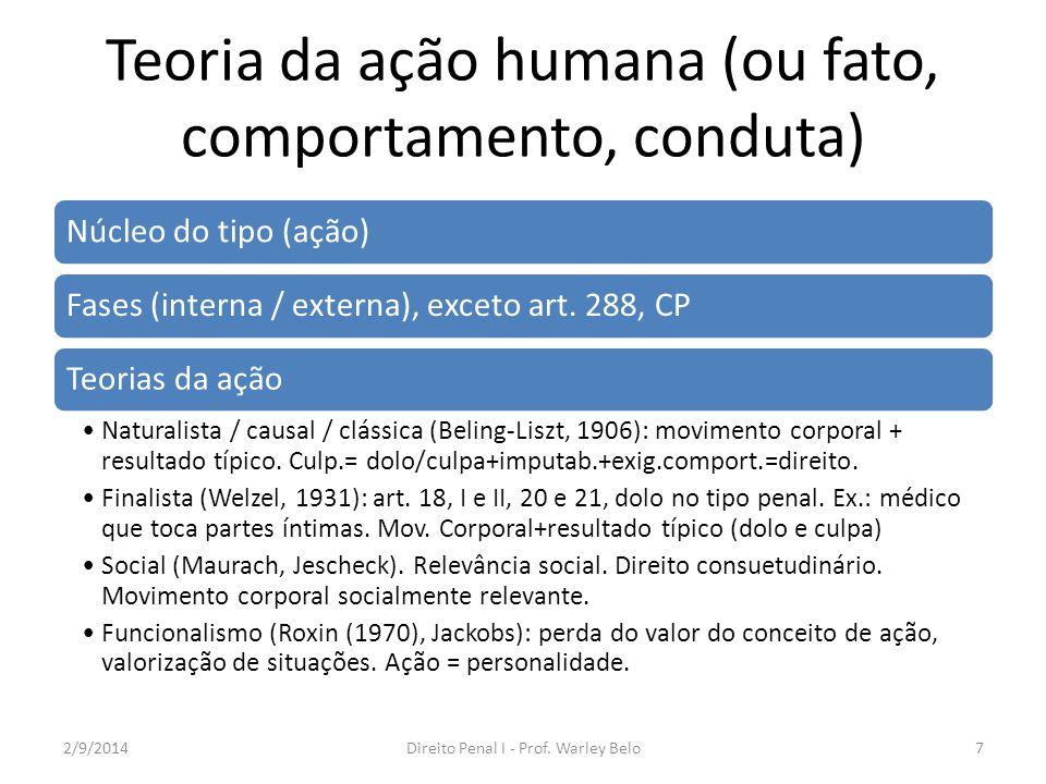 Teoria da ação humana (ou fato, comportamento, conduta) Núcleo do tipo (ação)Fases (interna / externa), exceto art. 288, CPTeorias da ação Naturalista