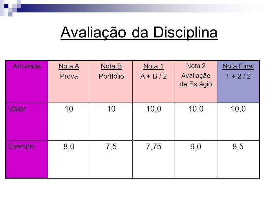 Avaliação da Disciplina AtividadeNota A Prova Nota B Portfólio Nota 1 A + B / 2 Nota 2 Avaliação de Estágio Nota Final 1 + 2 / 2 Valor10 10,0 Exemplo 8,07,57,759,08,5