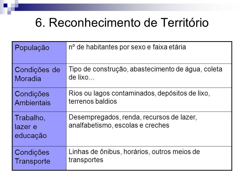 6. Reconhecimento de Território População nº de habitantes por sexo e faixa etária Condições de Moradia Tipo de construção, abastecimento de água, col