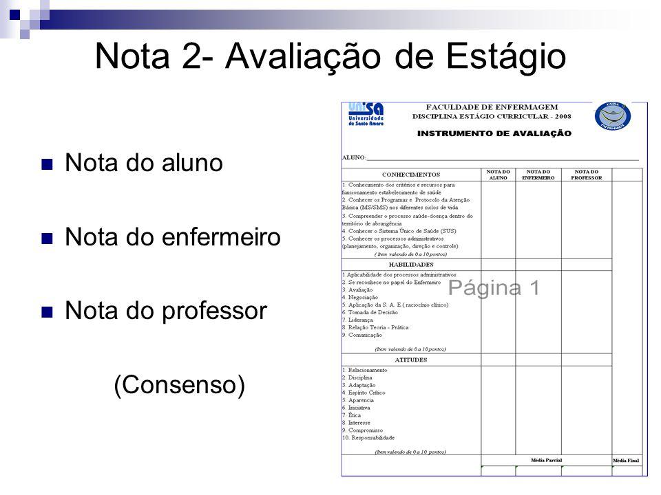 Nota 2- Avaliação de Estágio Nota do aluno Nota do enfermeiro Nota do professor (Consenso)