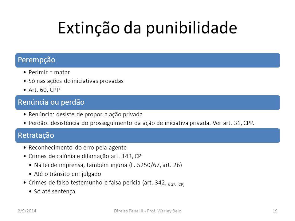 Extinção da punibilidade Perempção Perimir = matar Só nas ações de iniciativas provadas Art. 60, CPP Renúncia ou perdão Renúncia: desiste de propor a