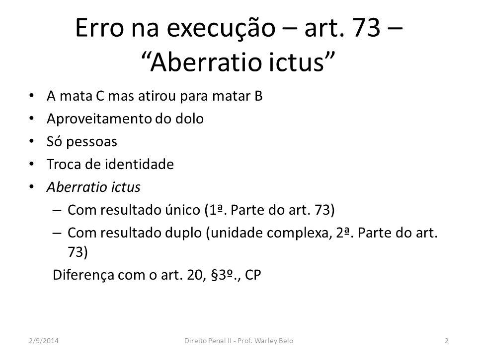 Situações – aberratio ictus A pretendendo matar B – Mata C: 121 c/c 14, I, como se fosse B – Mata C e B: 121 c/c 70 – Lesiona C: 121 c/c 14, II, como se fosse B – Lesiona C e B: 121 c/c 14, II c/c 70 – Lesiona B e mata C: 121 c/c 14, I c/c 70 – Mata B e lesiona C: 121 c/c 14, I c/c 70 2/9/2014Direito Penal II - Prof.