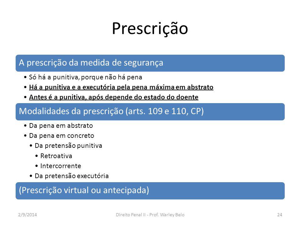 Prescrição A prescrição da medida de segurança Só há a punitiva, porque não há pena Há a punitiva e a executória pela pena máxima em abstrato Antes é
