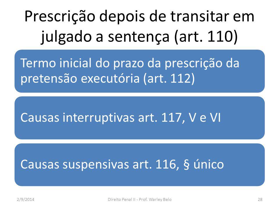 Prescrição depois de transitar em julgado a sentença (art. 110) Termo inicial do prazo da prescrição da pretensão executória (art. 112) Causas interru