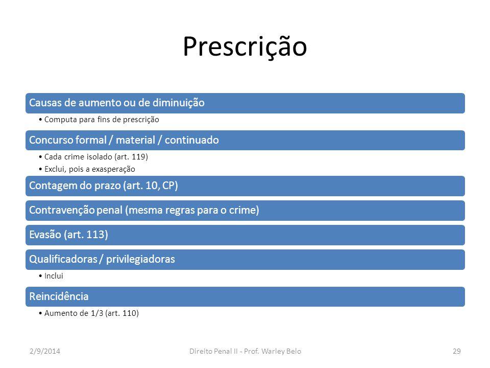 Prescrição Causas de aumento ou de diminuição Computa para fins de prescrição Concurso formal / material / continuado Cada crime isolado (art. 119) Ex
