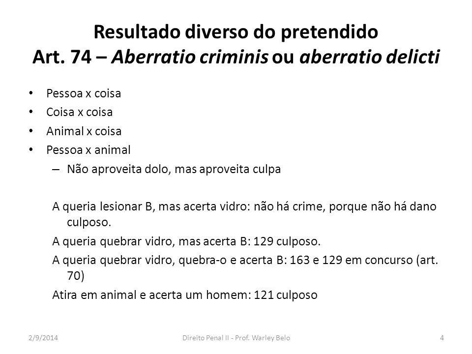 Resultado diverso do pretendido Art. 74 – Aberratio criminis ou aberratio delicti Pessoa x coisa Coisa x coisa Animal x coisa Pessoa x animal – Não ap
