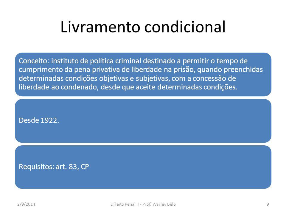 Livramento condicional Conceito: instituto de política criminal destinado a permitir o tempo de cumprimento da pena privativa de liberdade na prisão,