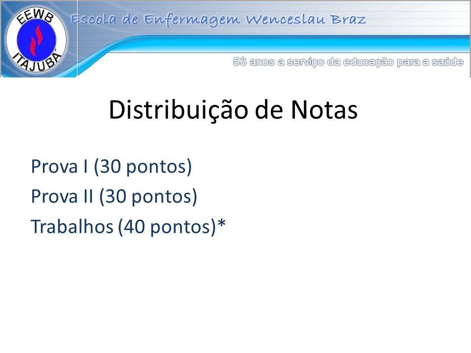 Distribuição de Notas Prova I (30 pontos) Prova II (30 pontos) Trabalhos (40 pontos)*