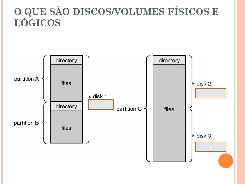 N OMES /R ÓTULOS DOS V OLUMES Designação de cada volume: MS-DOS/MS-Windows A:, B:, C:, D:, … Unix/Linux (representação dos volumes independentemente da formatação) /dev/fd0, /dev/fd1, /dev/hda1, /dev/hda2, …
