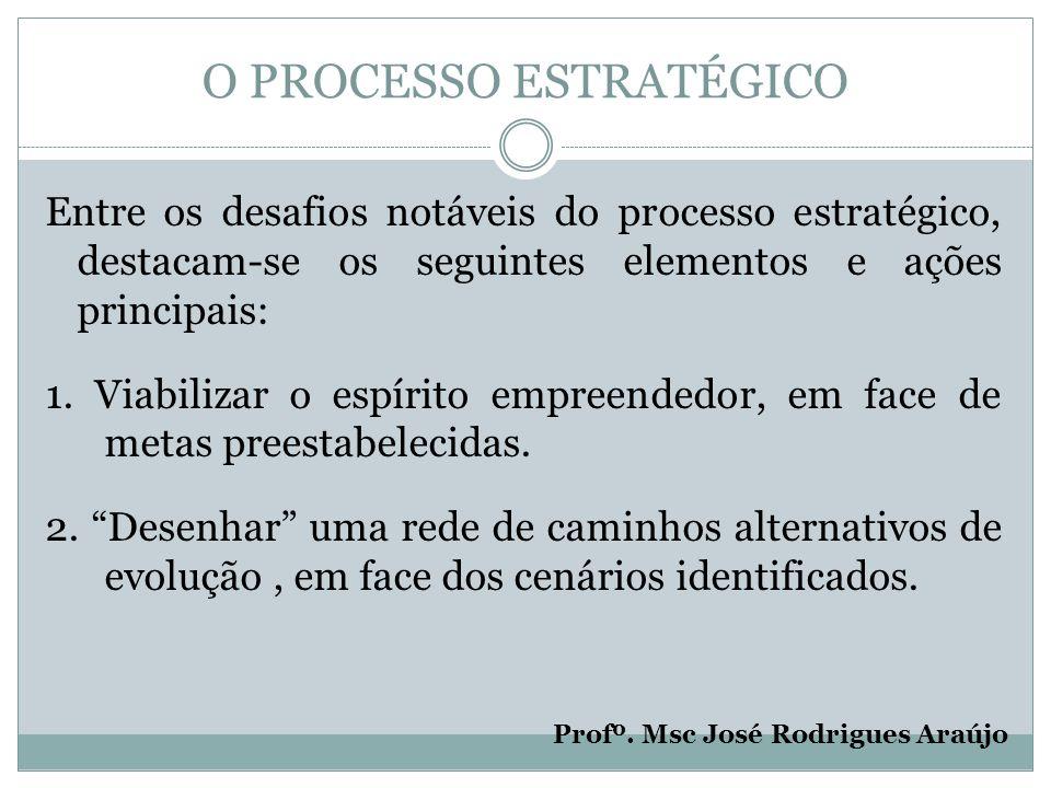 O PROCESSO ESTRATÉGICO Entre os desafios notáveis do processo estratégico, destacam-se os seguintes elementos e ações principais: 1.