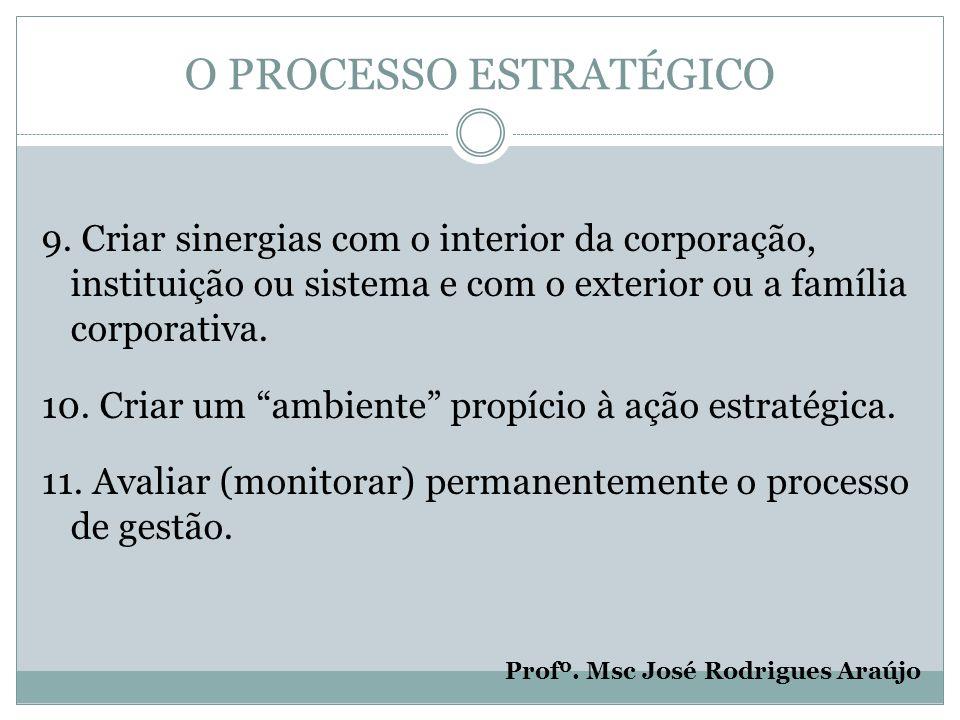O PROCESSO ESTRATÉGICO 9.
