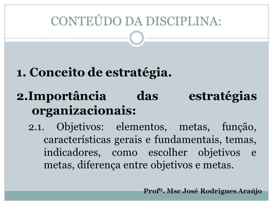 CONTEÚDO DA DISCIPLINA: 1. Conceito de estratégia.