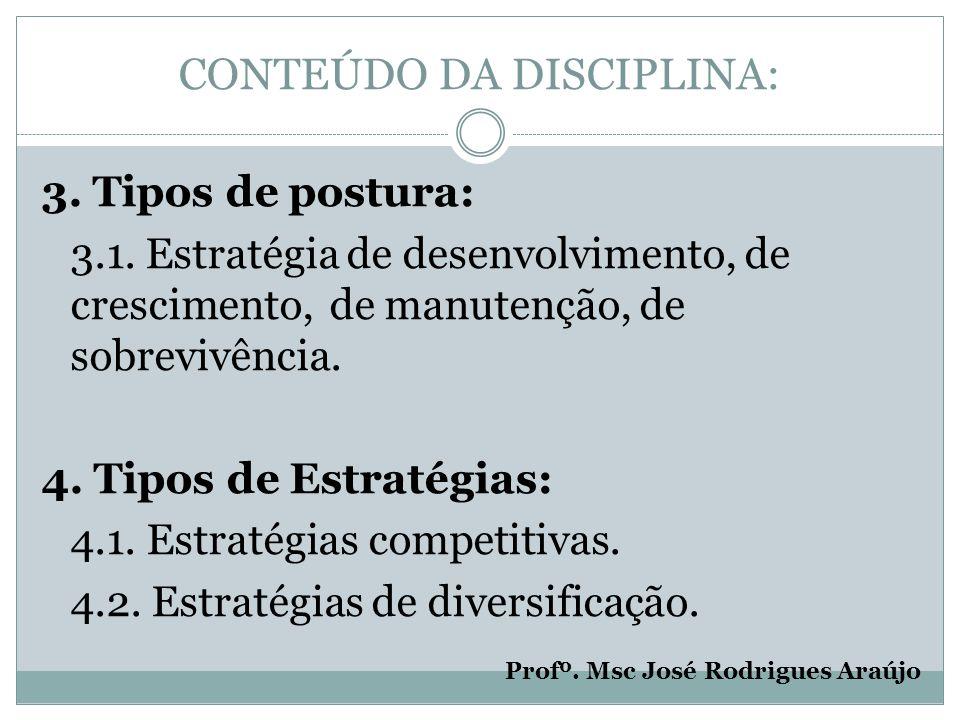 CONTEÚDO DA DISCIPLINA: 3. Tipos de postura: 3.1.