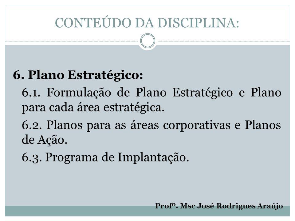 CONTEÚDO DA DISCIPLINA: 6. Plano Estratégico: 6.1.