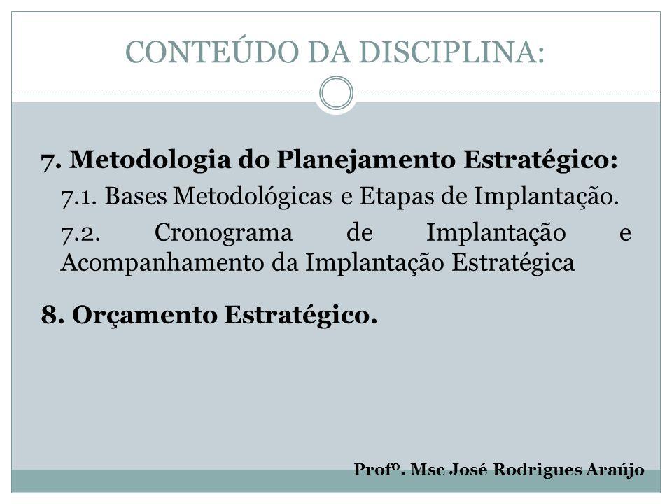 CONTEÚDO DA DISCIPLINA: 7. Metodologia do Planejamento Estratégico: 7.1.