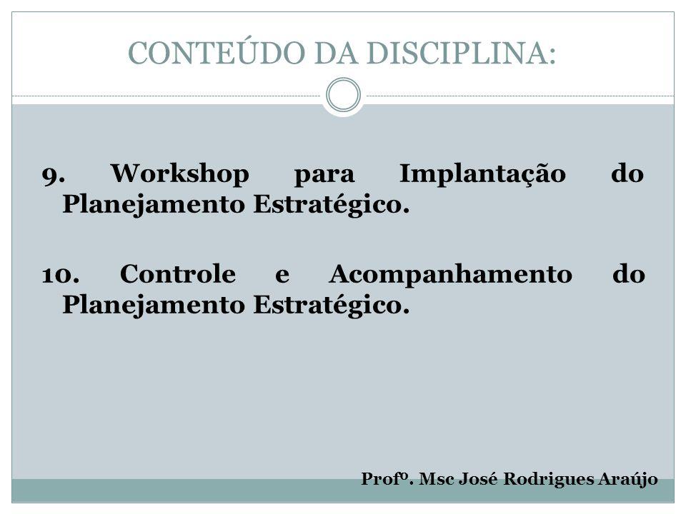 CONTEÚDO DA DISCIPLINA: 9. Workshop para Implantação do Planejamento Estratégico.