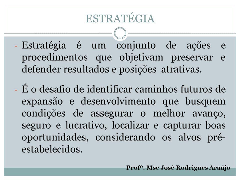 ESTRATÉGIA - Estratégia é um conjunto de ações e procedimentos que objetivam preservar e defender resultados e posições atrativas.