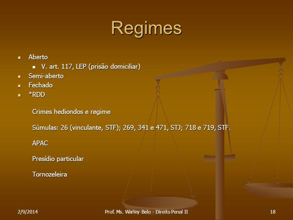 Regimes Aberto Aberto V. art. 117, LEP (prisão domiciliar) V. art. 117, LEP (prisão domiciliar) Semi-aberto Semi-aberto Fechado Fechado *RDD *RDD Crim