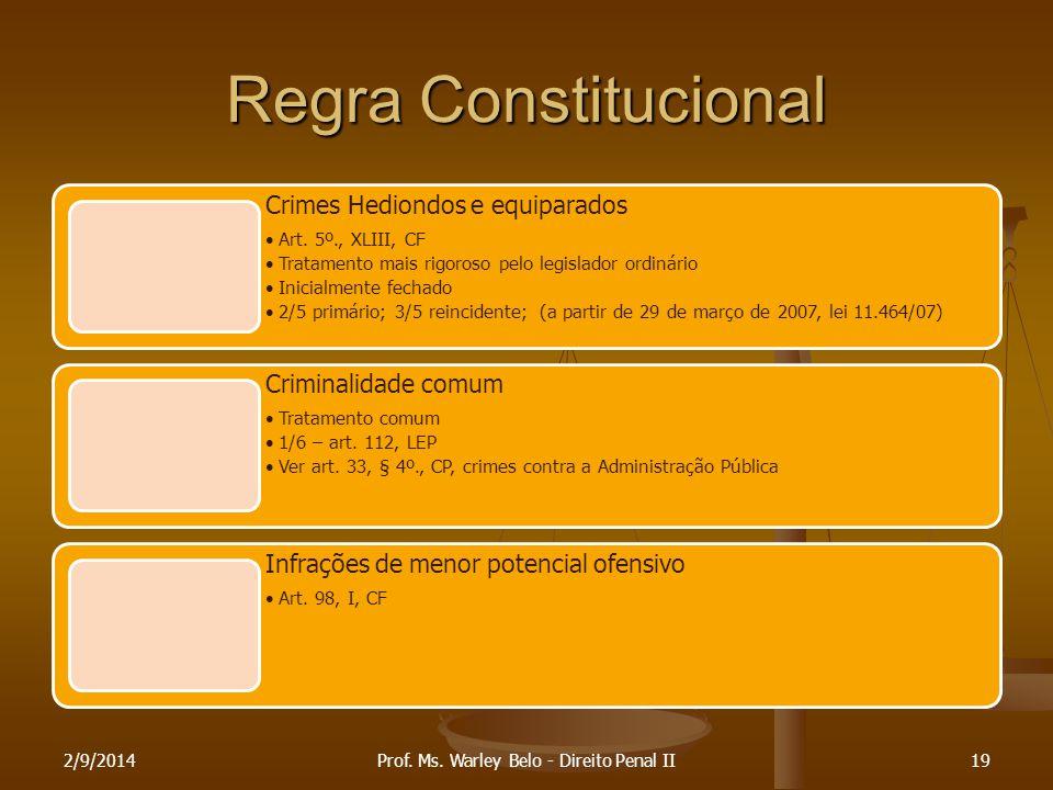 Regra Constitucional Crimes Hediondos e equiparados Art. 5º., XLIII, CF Tratamento mais rigoroso pelo legislador ordinário Inicialmente fechado 2/5 pr