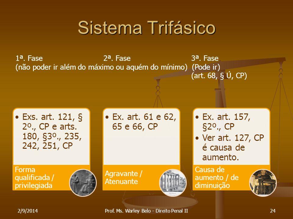 Sistema Trifásico Exs. art. 121, § 2º., CP e arts. 180, §3º., 235, 242, 251, CP Forma qualificada / privilegiada Ex. art. 61 e 62, 65 e 66, CP Agravan