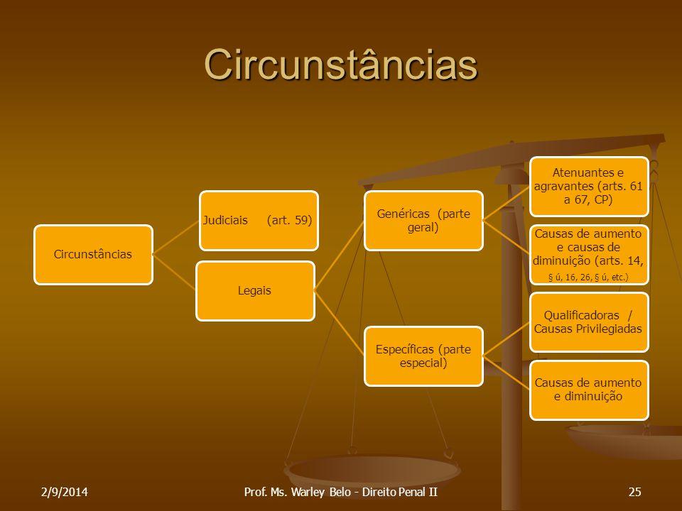 Circunstâncias CircunstânciasJudiciais (art. 59)Legais Genéricas (parte geral) Atenuantes e agravantes (arts. 61 a 67, CP) Causas de aumento e causas