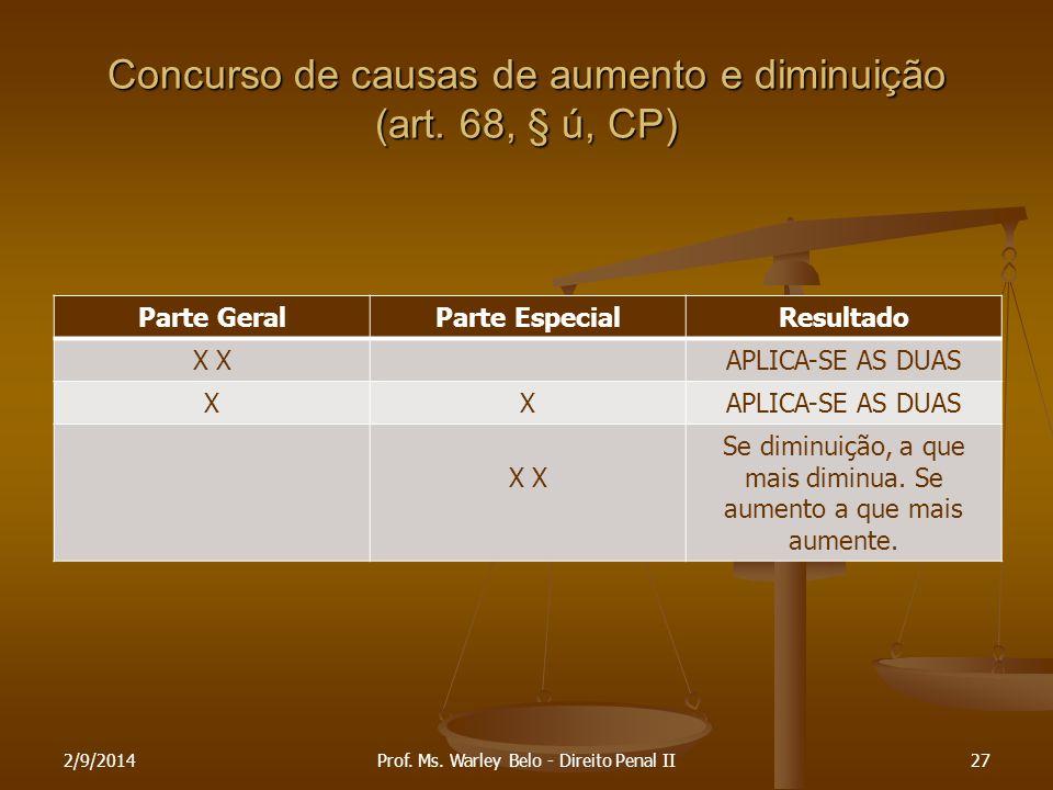 Concurso de causas de aumento e diminuição (art. 68, § ú, CP) Parte GeralParte EspecialResultado X APLICA-SE AS DUAS XX X Se diminuição, a que mais di