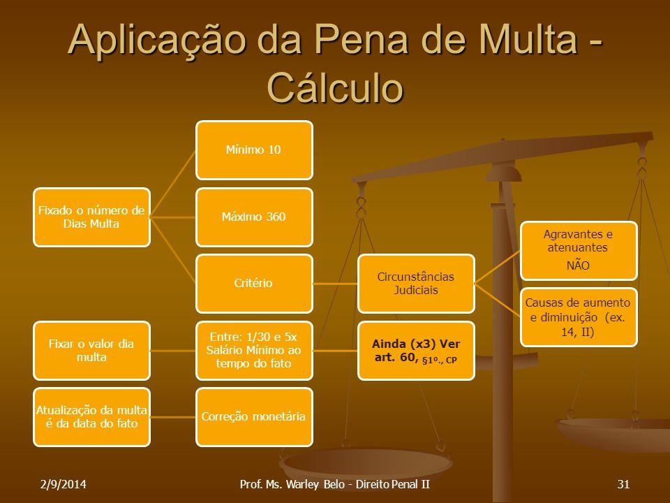 Aplicação da Pena de Multa - Cálculo Fixado o número de Dias Multa Mínimo 10Máximo 360Critério Circunstâncias Judiciais Agravantes e atenuantes NÃO Ca