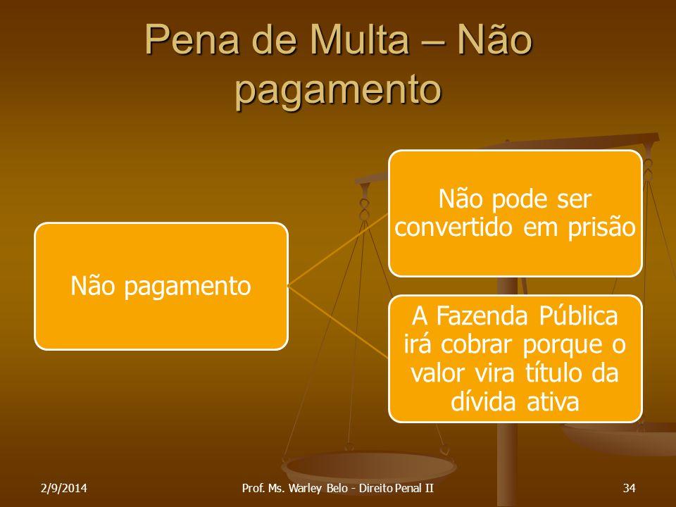 Pena de Multa – Não pagamento Não pagamento Não pode ser convertido em prisão A Fazenda Pública irá cobrar porque o valor vira título da dívida ativa
