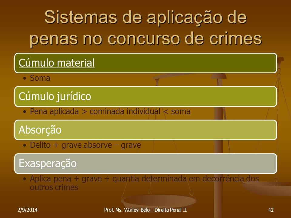 Sistemas de aplicação de penas no concurso de crimes Cúmulo material Soma Cúmulo jurídico Pena aplicada > cominada individual < soma Absorção Delito +