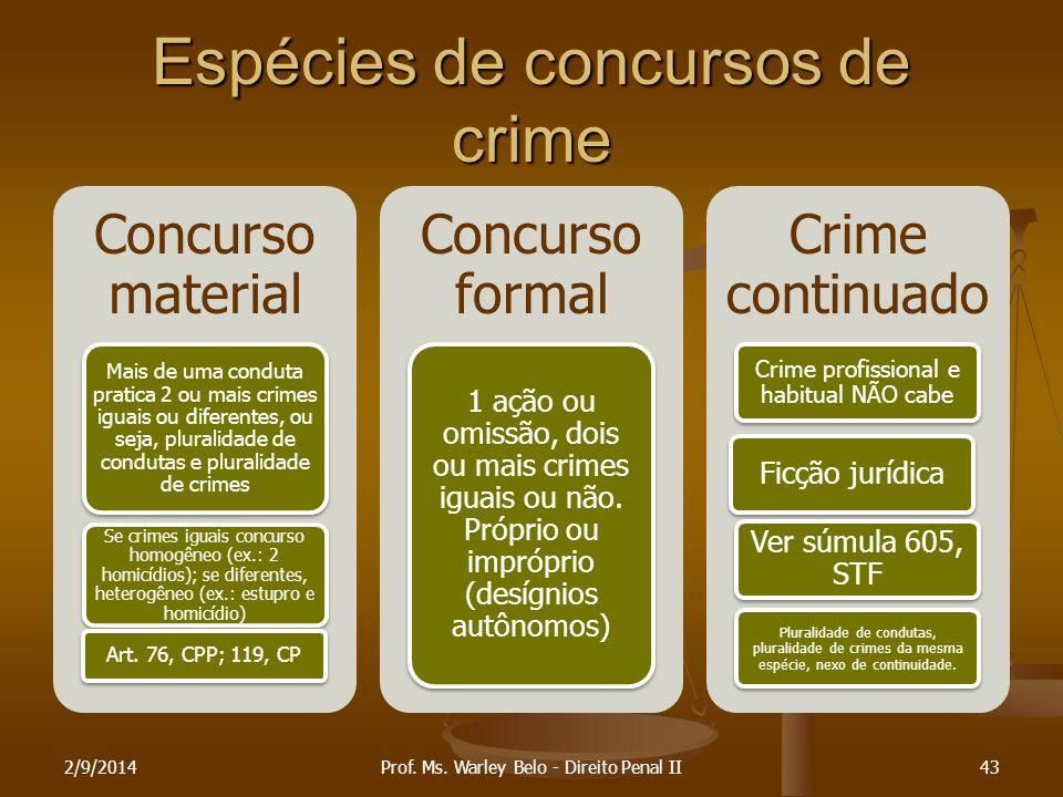 Espécies de concursos de crime Concurso material Mais de uma conduta pratica 2 ou mais crimes iguais ou diferentes, ou seja, pluralidade de condutas e